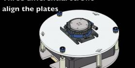 Biaxial Confocal-Rheoscope